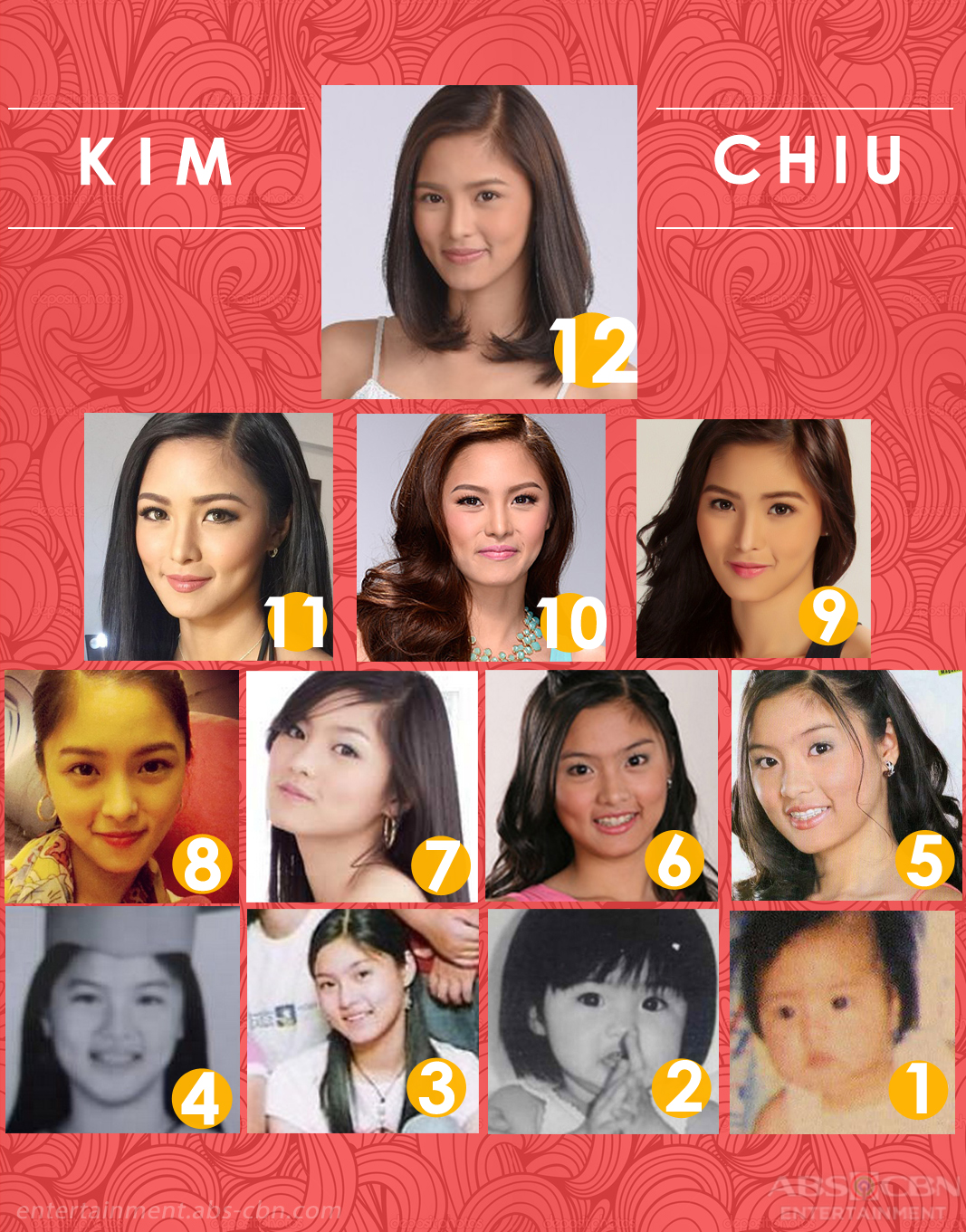 LOOK: Kim Chiu Through The Years